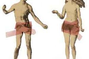 Самая асексуальная женская одежда по мнению мужчин